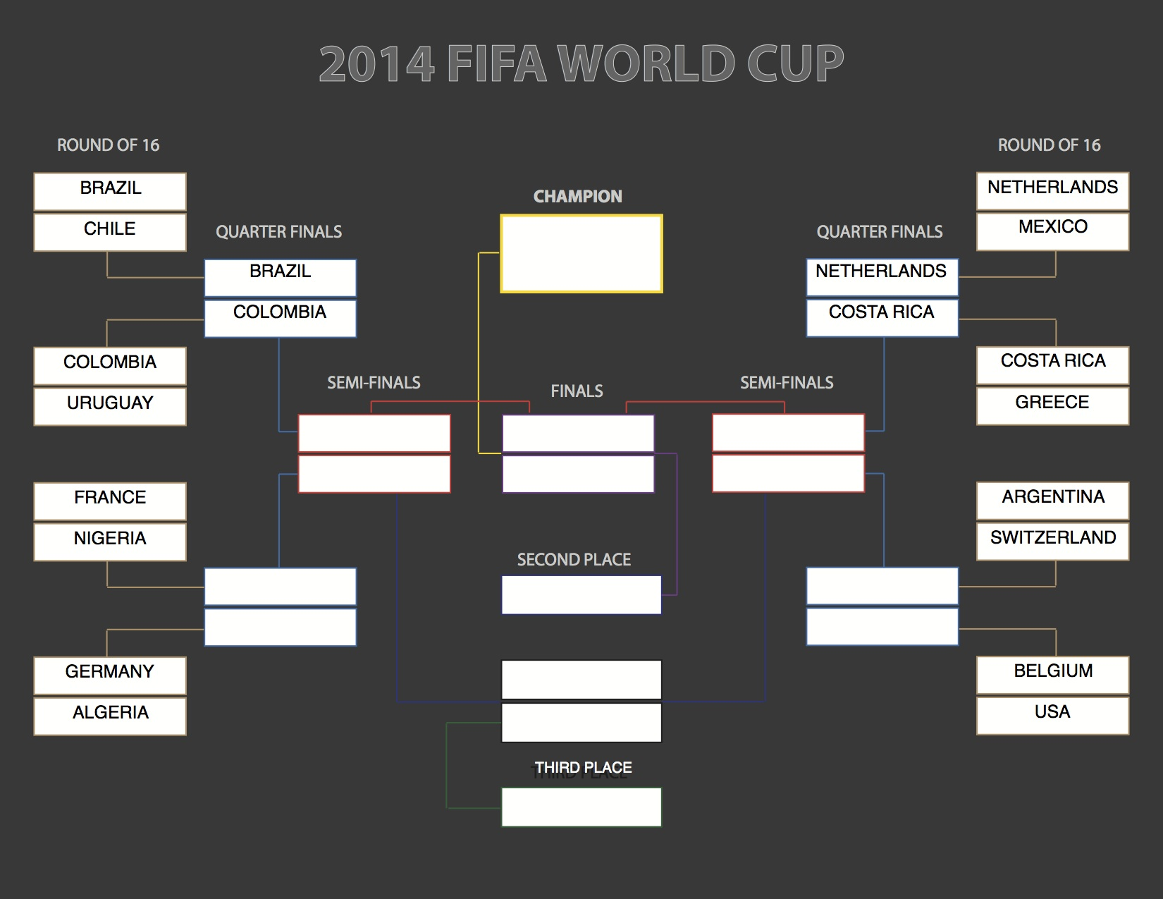World Cup 2014 Quarter-Finals